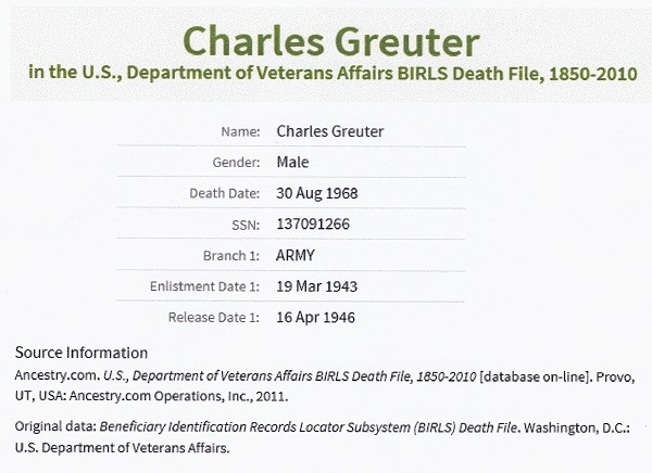 Charles E. Greuter's Veterans Affairs Death File